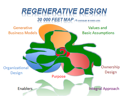 regenerative design_2.png